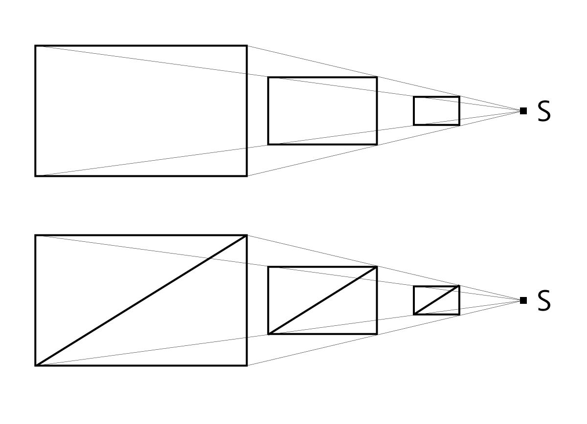 Ähnlichkeit oder der Perspektivismus der Formen