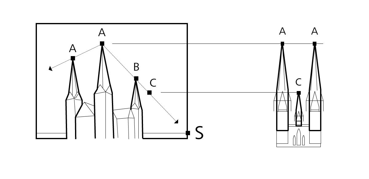 Ähnlichkeit in der architektonischen Harmonie