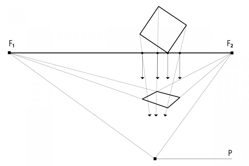 Perspektive der Architektur-Darstellung