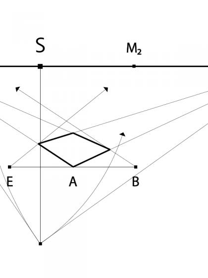 Messpunkt-Methode