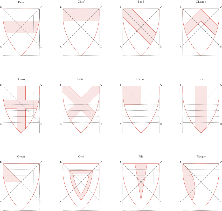 the Twelve heraldic Ordinaries