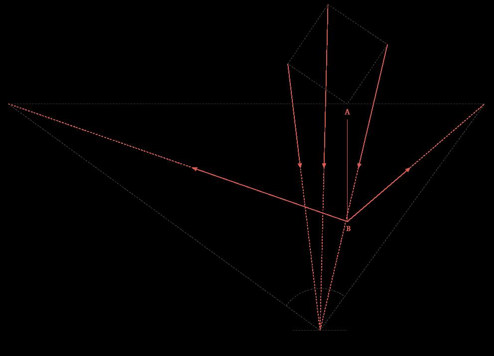 Perspektive einer Architektur-Darstellung 2