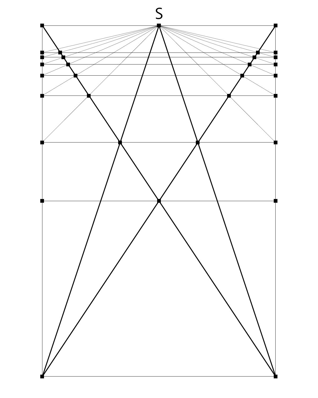 Villardsche Figur - Konstruktion und Teilung