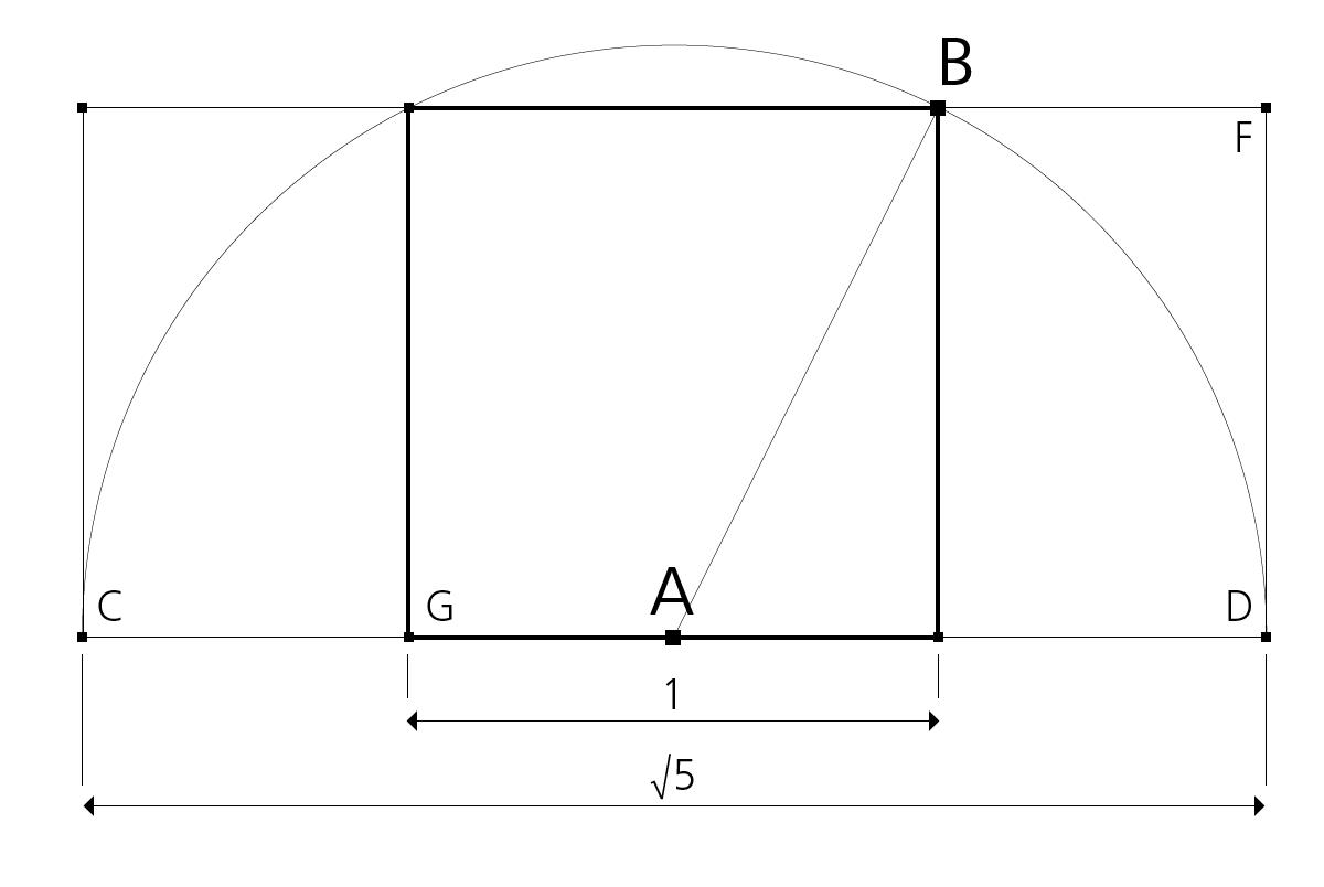 Wurzel-von-5-Rechteck - Aufteilung - Dynamische Symmetrie