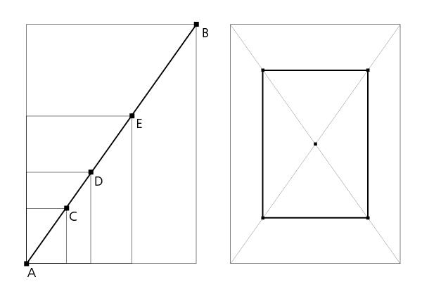 Diagonale - Dynamische Symmetrie