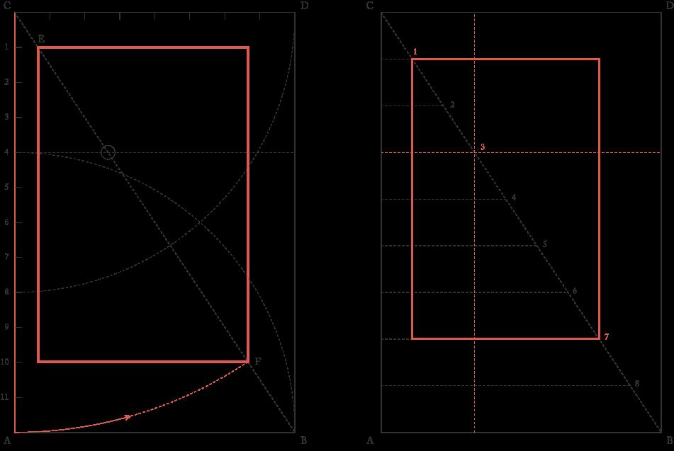 Divina Proportio Typographica - 12 und 9 geteilte Seitenaufteilung