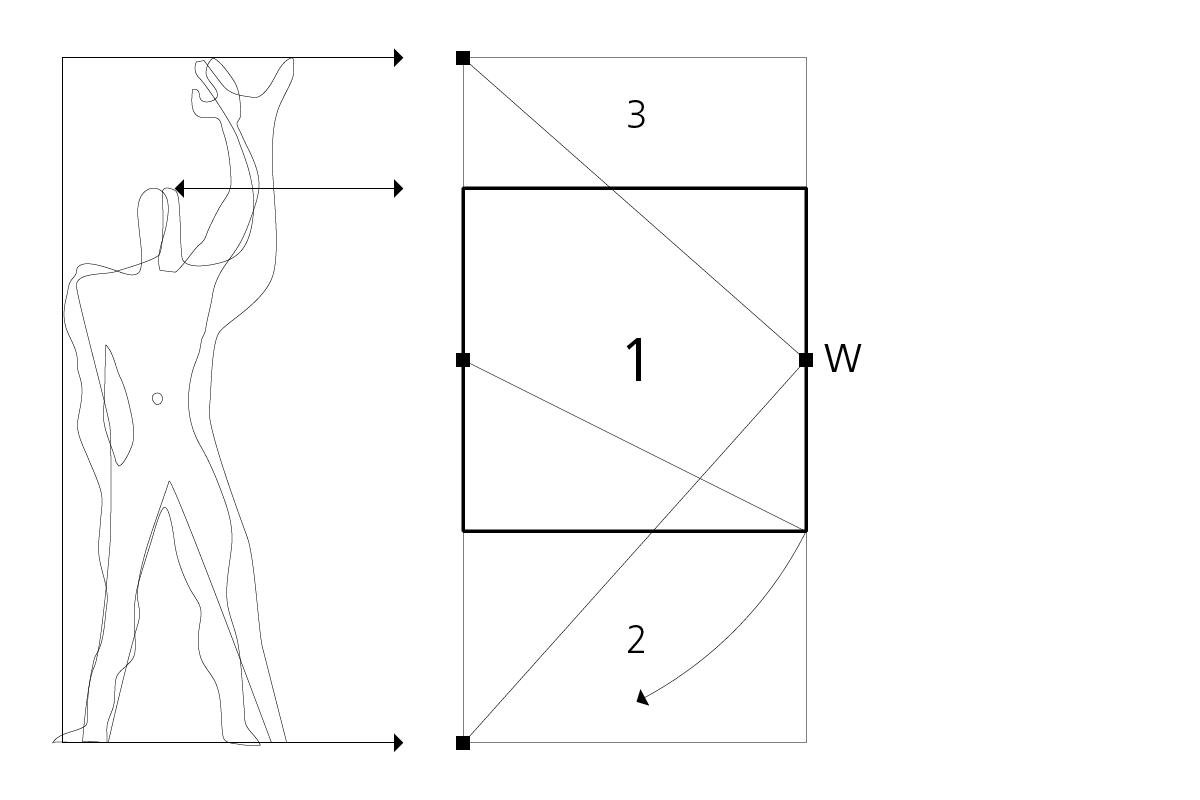 Der Modulor von Le Corbusier - Grafik