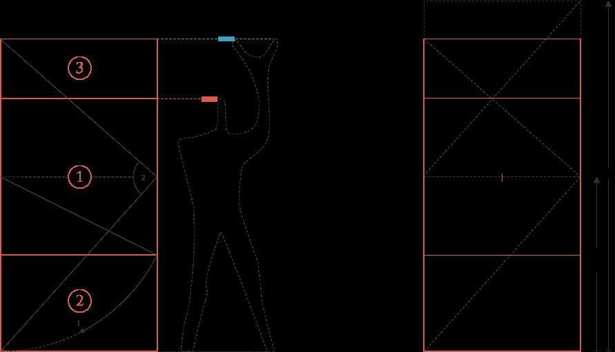 Grundlage Modulor und Dynamische Symmetrie