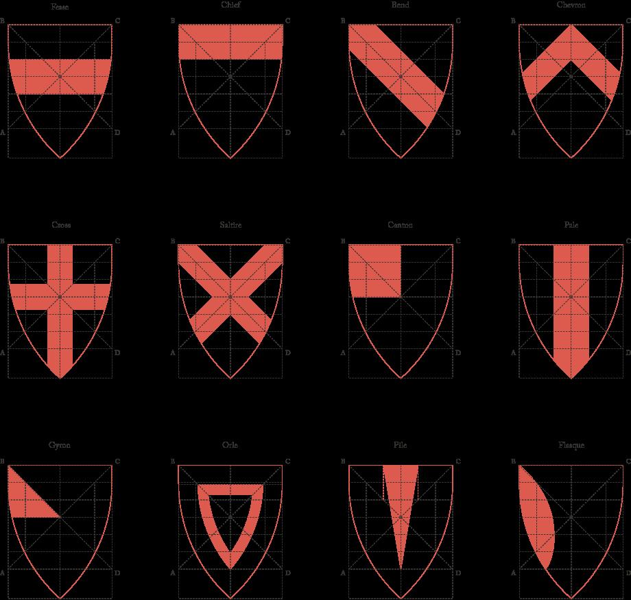 the Twelve heraldic Ordinaries
