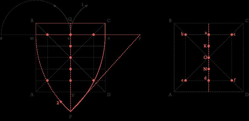Construction of heraldic Ordinaries