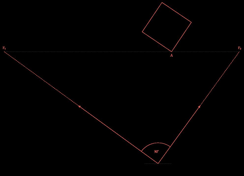Perspektive einer Architektur-Darstellung 1