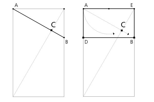 Reziproke - Dynamische Symmetrie