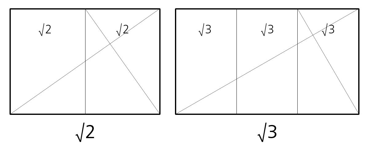 Wurzel-Rechtecke - Aufteilung - Dynamische Symmetrie